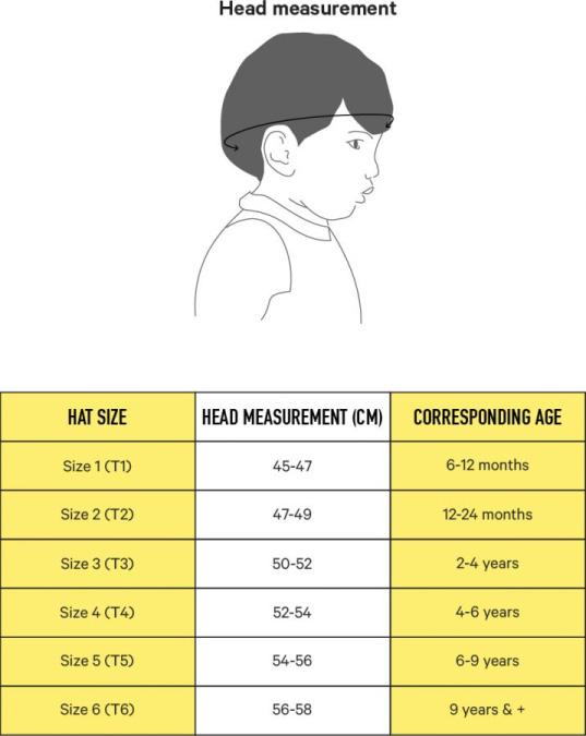 Ki ET LA Hats Size Guide